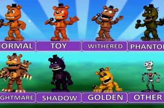 Fnaf World Video